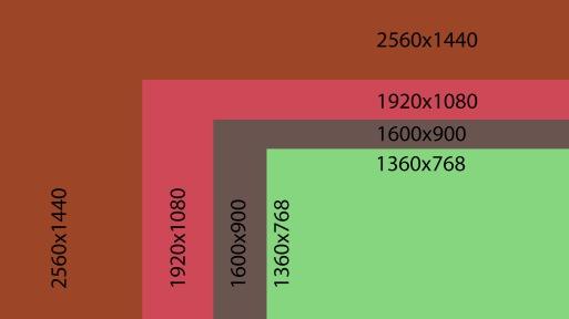 screen-estate-chart